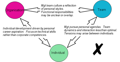 cultural reflection